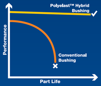 diagram poly