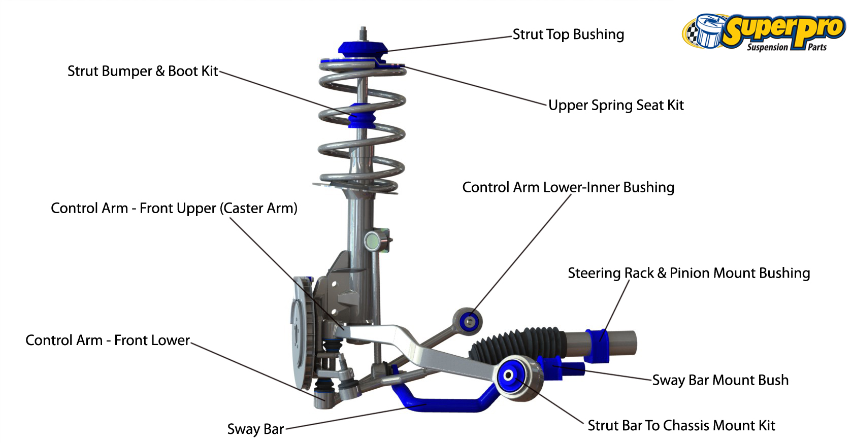 Front suspension diagram for BMW 5 E60, E61 - 2003-2010