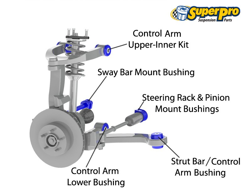 Superpro Suspension Parts And Poly Bushings For Mazda Mx