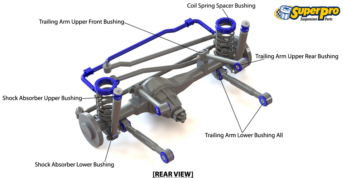 superpro suspension parts and poly bushings for jeep wrangler jk rh superpro com au 2009 jeep wrangler suspension diagram 2004 jeep wrangler suspension diagram