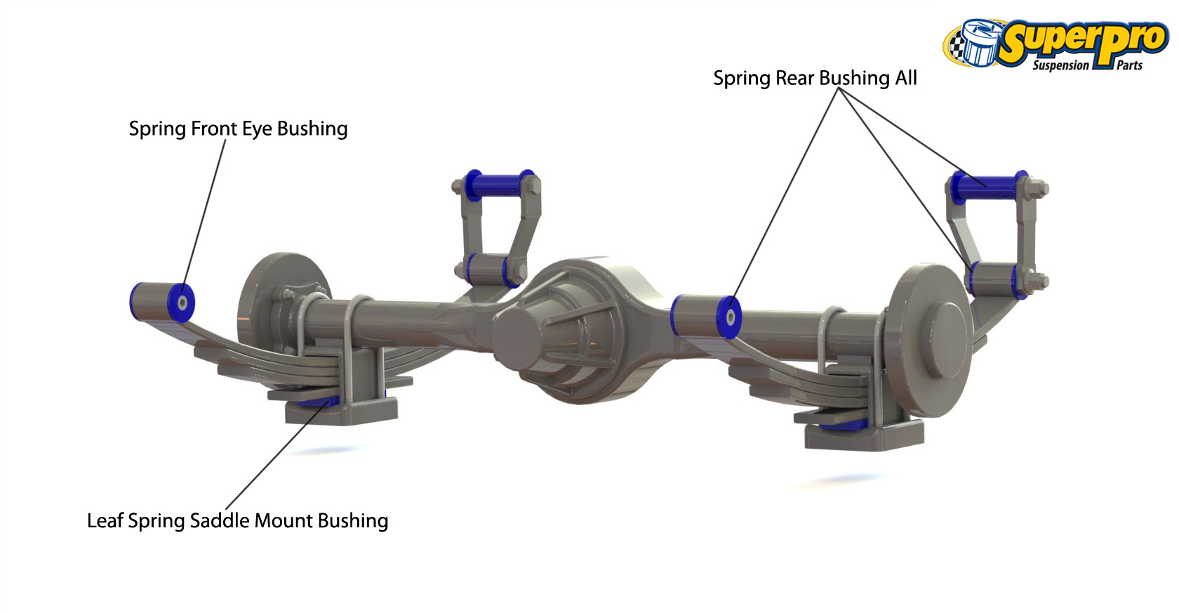 Superpro Suspension Parts And Poly Bushings For Ford